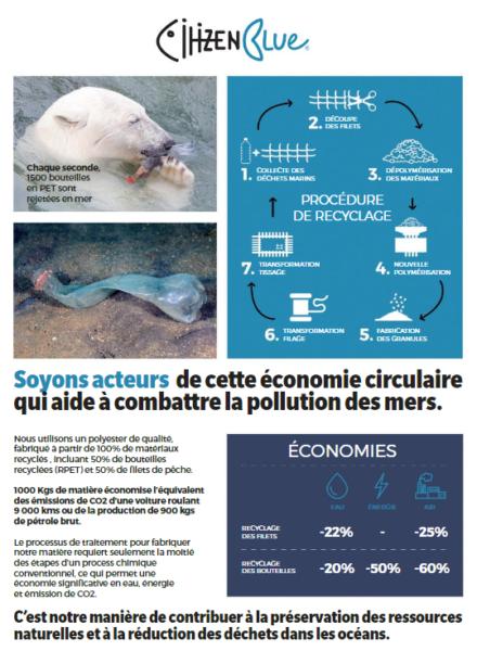 Pollution Sacs Recyclés Objets Publicitaires Nantes Créagift