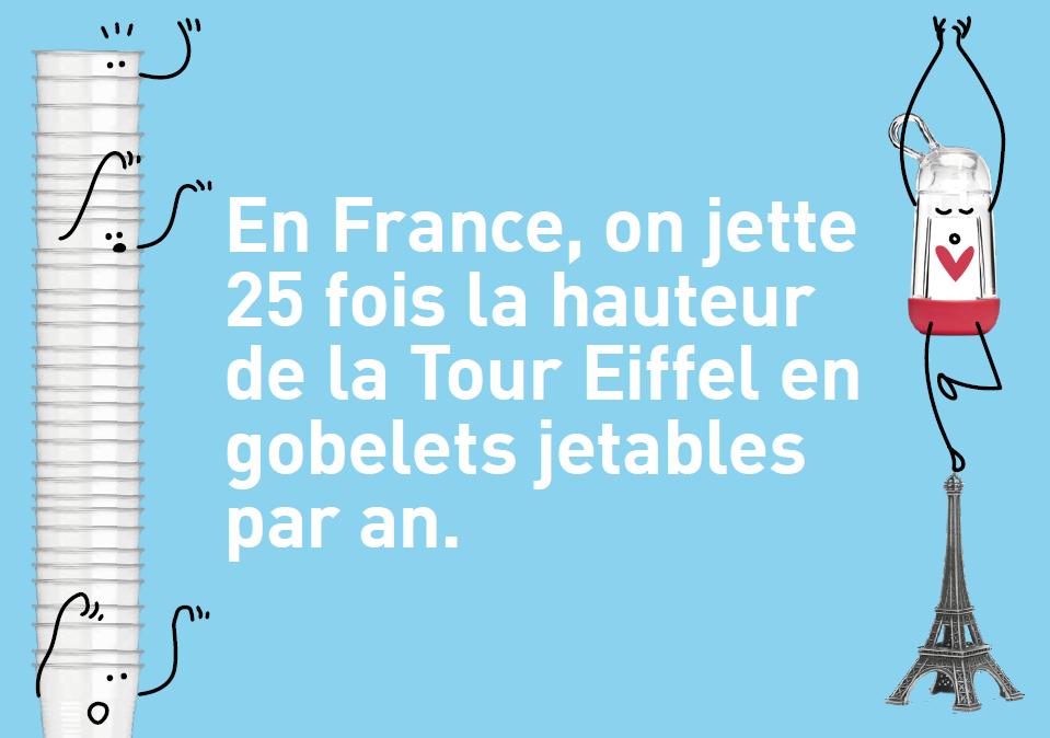 Taux Déchets Gobelets Jetables En France